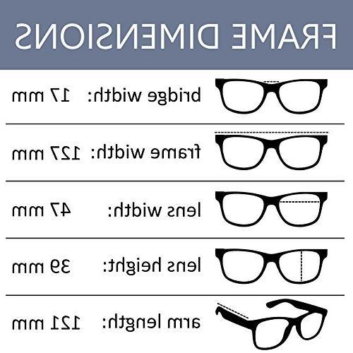 3 Clear Eyes