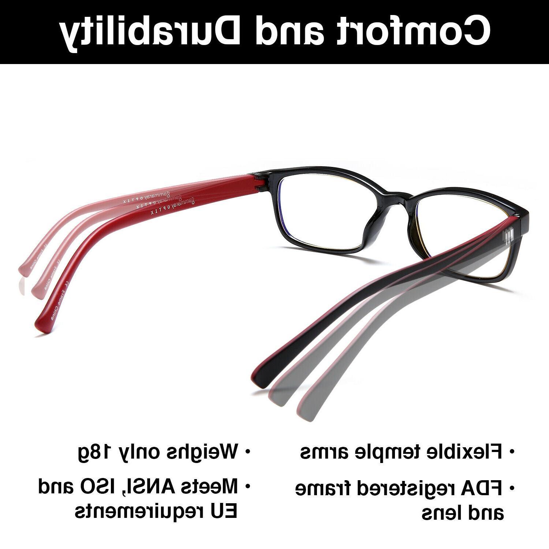 Gamma Blocking Glasses