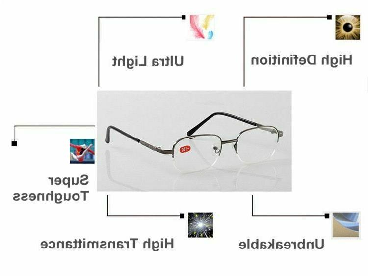 Nearsighted Eyeglasses Spectacles Clear Lens Eye