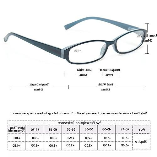 Reading Glasses of Multiple Fashion and Women Readers